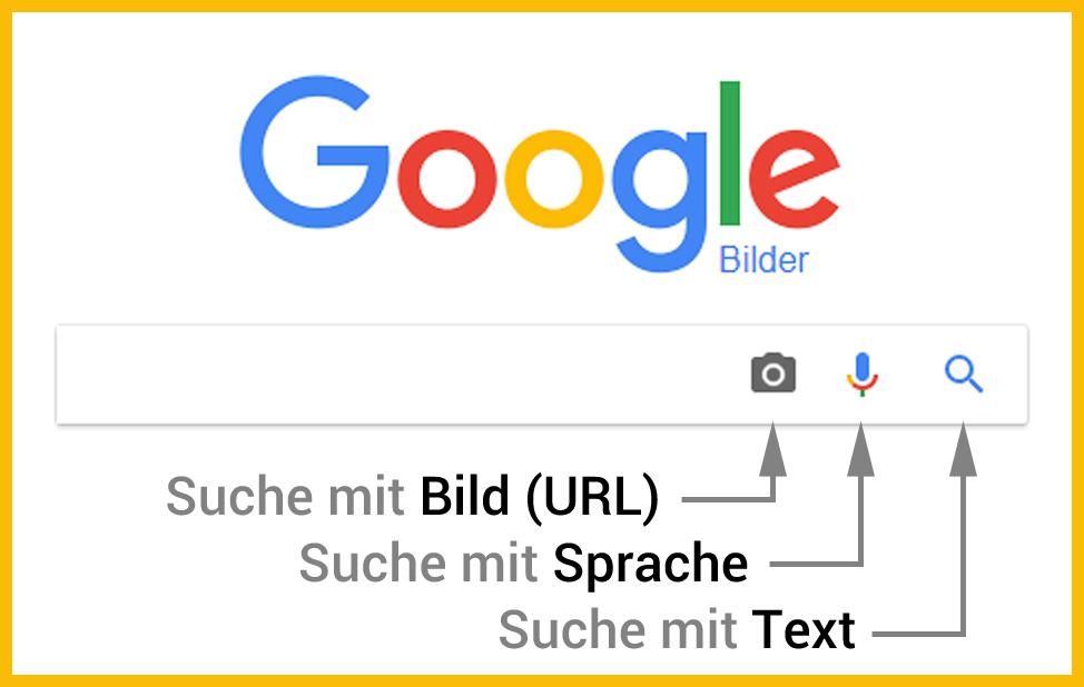 Bilder über Google Suchen